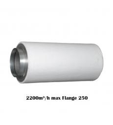 PRIMA KLIMA  ECOLINE K2607 2200M3/H FLANGE 250MM