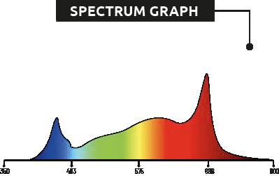 zeus 465w full spectrum